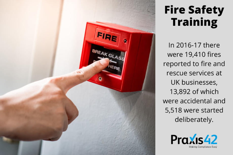 Fire Safety Training - Infographic