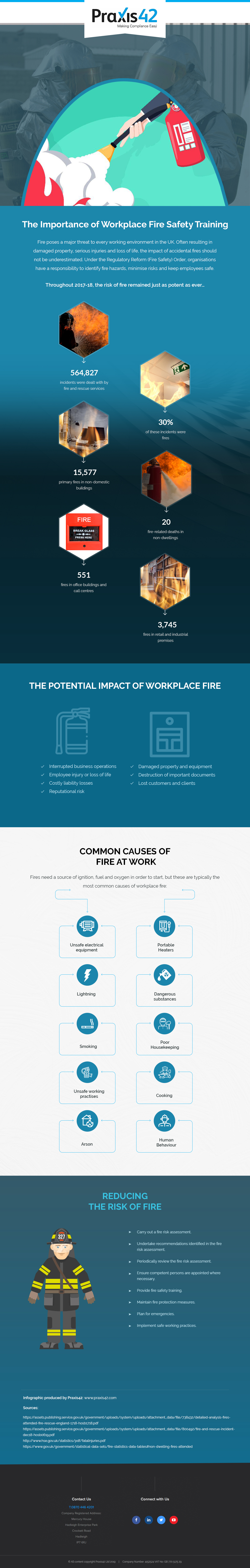 Infographic showing the importance of fire safety