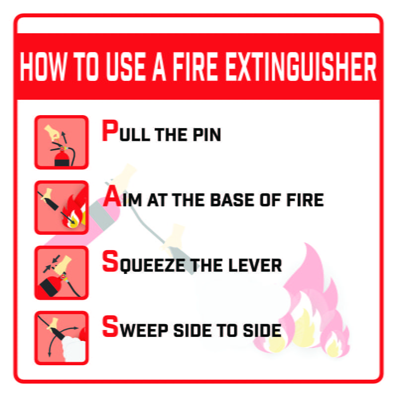 PASS diagram - how to use a fire extinguisher - pull aim squeeze sweep