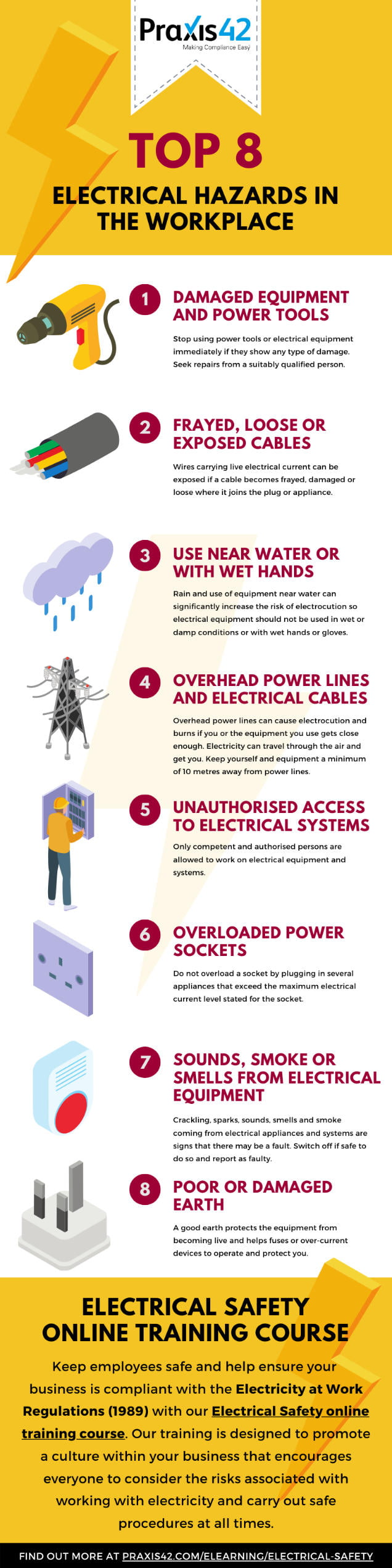 Electrical hazards in the workplace - infographic